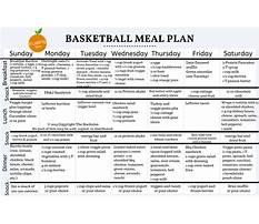 Basketball nutrition diet plan Plan