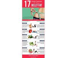 Belly fat diet results Plan
