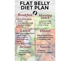 Best belly fat diet and exercise Plan