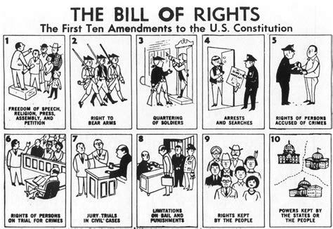 Bill of Rights Cartoons