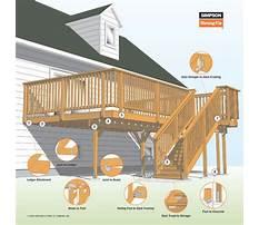 Build your own porch.aspx Plan