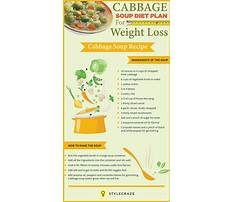 Cabbbage soup diet recipe Plan