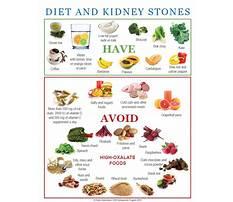 Calcium phosphate diet kidney stones Plan