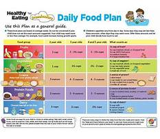 Classmate influence on children s diets Plan
