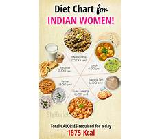Controlling cholesterol with indian diet Plan