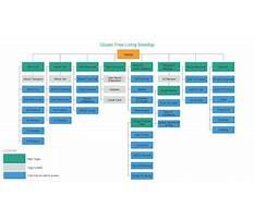 Create a sitemap xml Plan