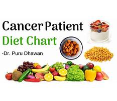 Cures cancer with diet Plan
