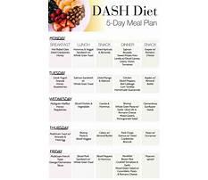 Dash diet indian food Plan