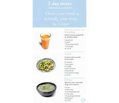 Detox cleanse Plan