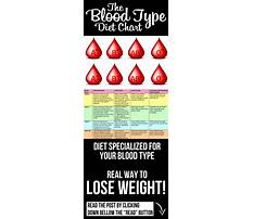 Diet for a blood type o Plan