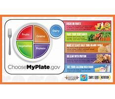 Diet gov in Plan