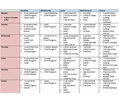Diet plan without processed foods Plan