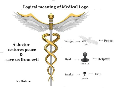 HD wallpapers doctor logo design Page 2