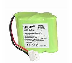 Dog training collars dt systems Plan
