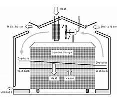 Dry kiln wood.aspx Plan