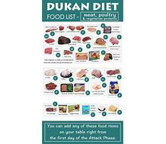 Dukan diet attack phase foods allowed Plan