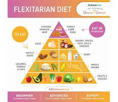 Flexitarian diet example Plan
