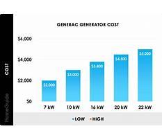 Generac generators cost Plan