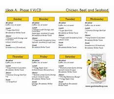 Hcg complex diet plan Plan