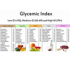 High fruit diet acne Plan