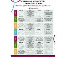 Higher protein low carbohydrate plans diet Plan