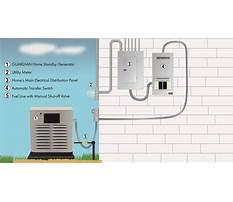 Home generator installation cost.aspx Plan