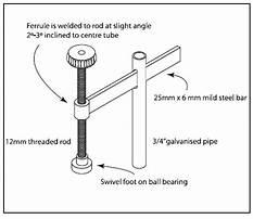 Homemade bench holdfast Plan