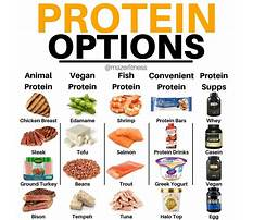 How many grams of protein daily diet Plan
