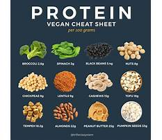 How to get more protein on a vegan diet Plan