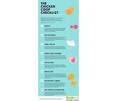 How to make a chicken coop uk.aspx Plan