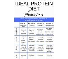 Ideal protein diet uk Plan
