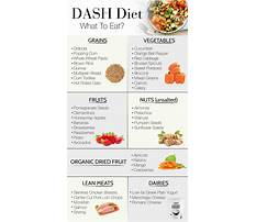 Is the dash diet good Plan