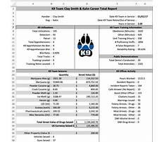 K9 unit dog training Plan