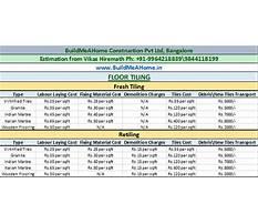 Kitchen tile flooring cost Plan