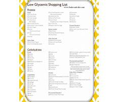 Llow gkycemic index diet Plan