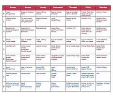 Long beach diet recipes Plan