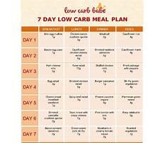 Low carb diet meal plan for men Plan