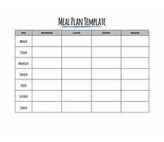 Making your own chart Plan