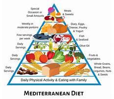 Mediterranean diet well good Plan