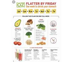 No stomach fat diet Plan