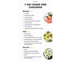 Non dairy no sugar diet Plan