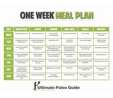 One week vegan diet results Plan