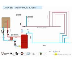 Outdoor wood boiler plans free Plan