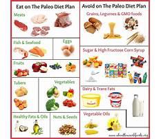 Paleo diet fat sources Plan