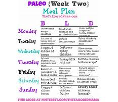Perfect healthy diet week Plan