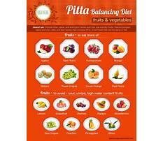 Pitta diet for winter Plan