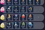 Pokemon Go Raid Boss