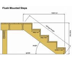 Porch building calculator Plan