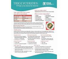 Portfolio diet handout Plan