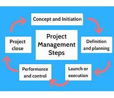 Project management steps.aspx Plan